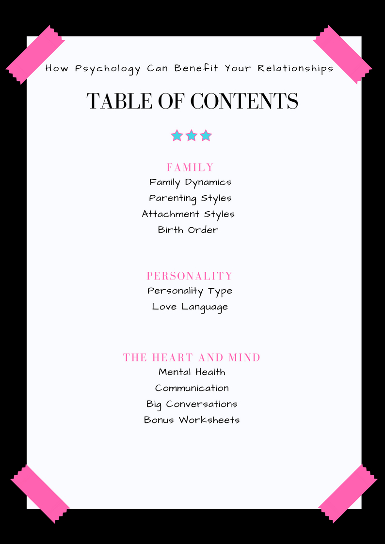 Table of contents-2